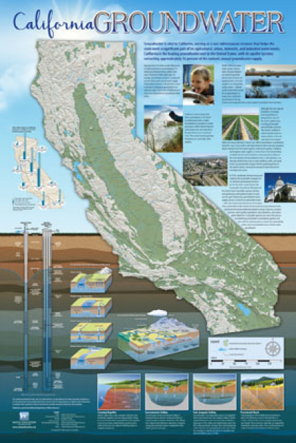California Groundwater poster map