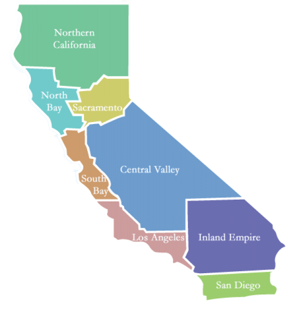 California regions and water resources.