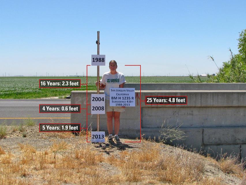 Land Subsidence, San Joaquin Valley