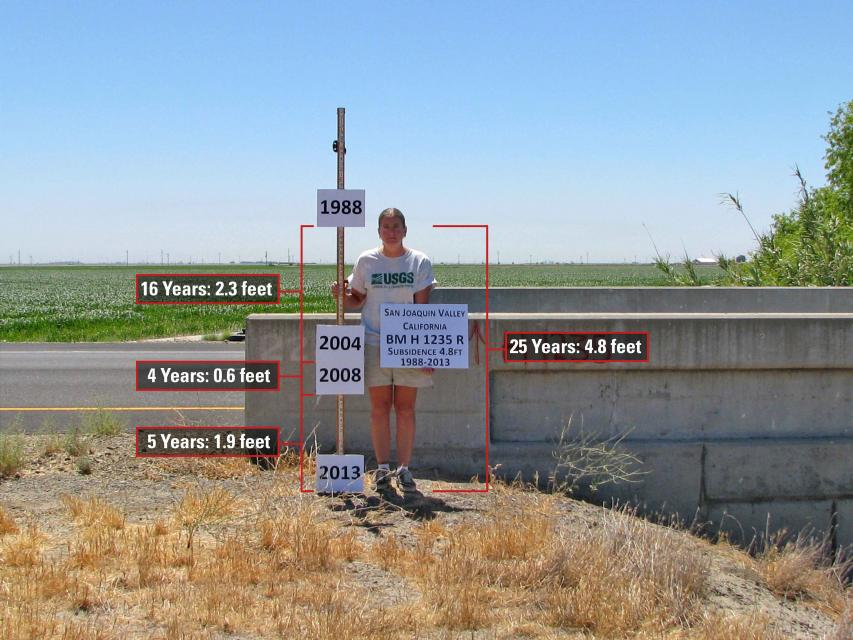 Example of land subsidence in the San Joaquin Valley
